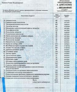Приложение диплома Психолога